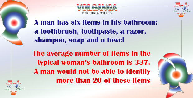 A man has six items in the bathroom. A woman has 337 items. The man would not be able to recognize more than 20 of them.