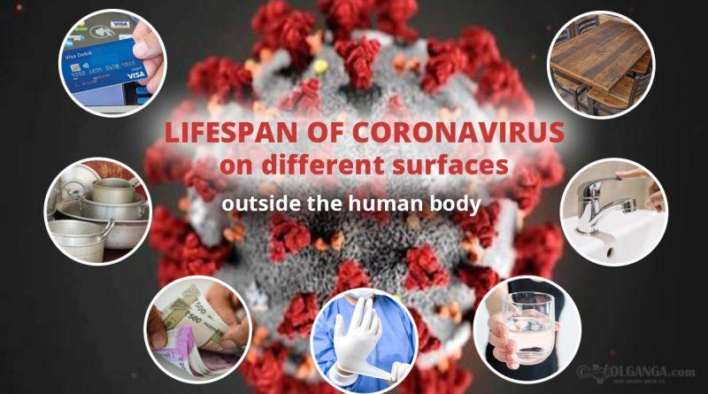 Coronavirus lifespan on different surfaces
