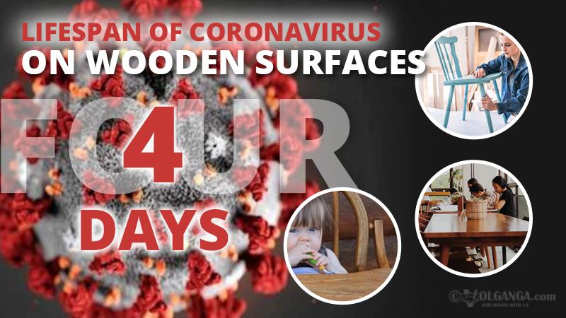 Lifespan of coronavirus on wood