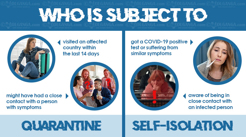 """Who is subject to """"quarantine"""" and """"self-isolation"""""""